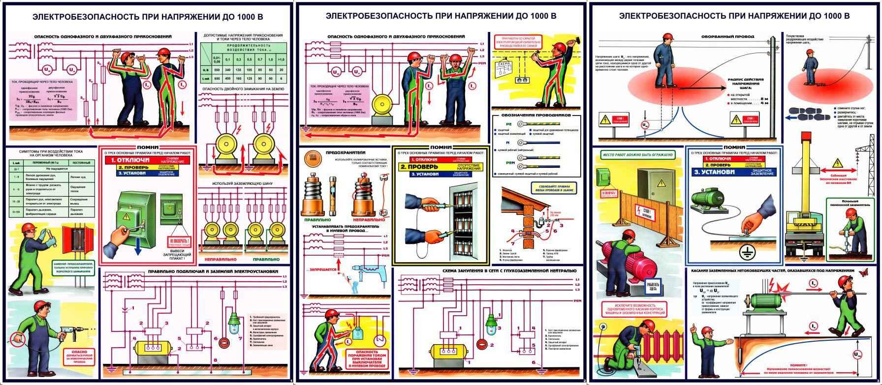 Инструкции по пожарной безопасности типографии